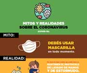 Coronavirus Support Material (Tourism Sector)