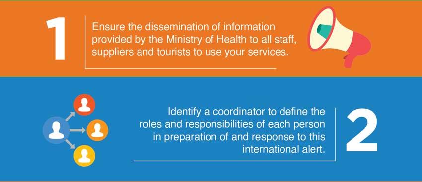 Facts 1 Coronavirus Sector Turismo eng