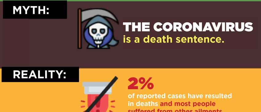 Mitos y Realidades 1 Coronavirus eng