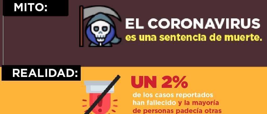 Mitos y Realidades 1 Coronavirus