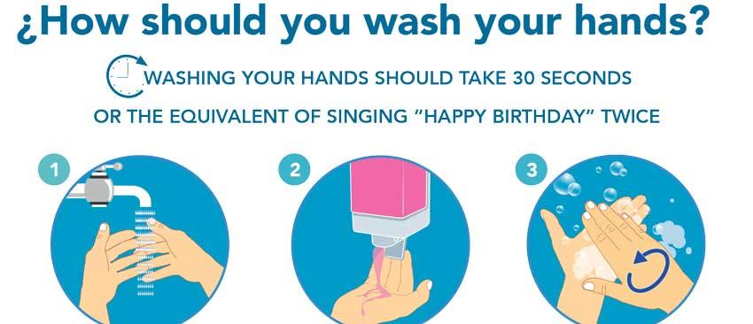 Uci lavado manos eng